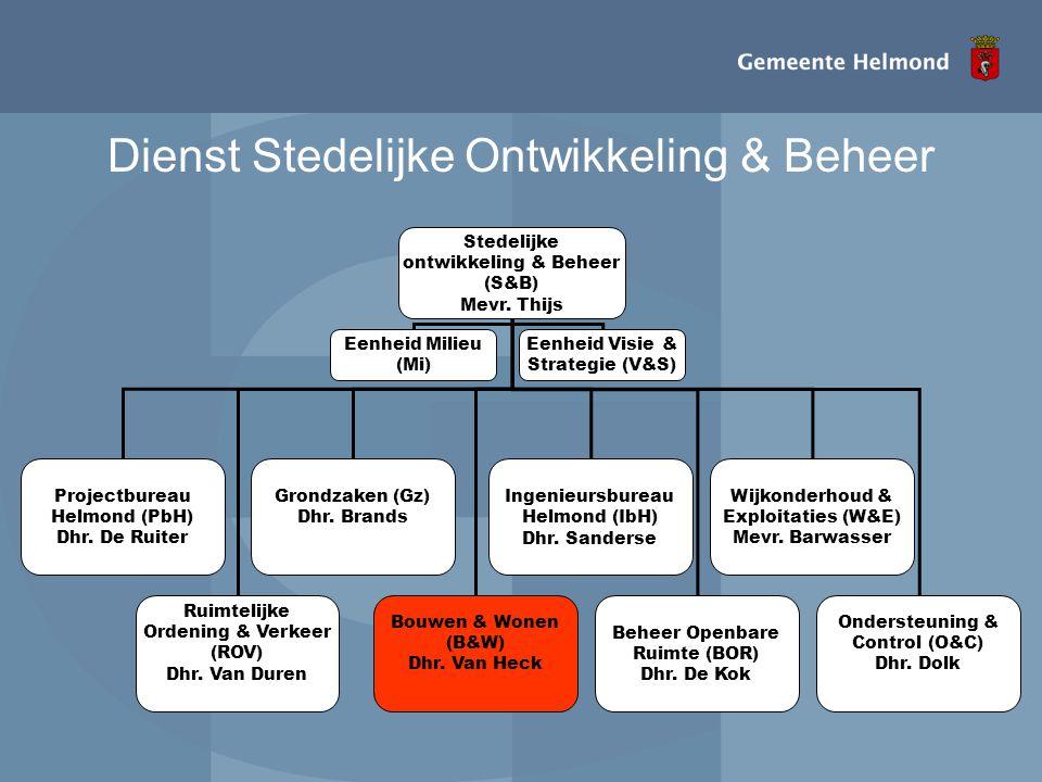 Dienst Stedelijke Ontwikkeling & Beheer Projectbureau Helmond (PbH) Dhr. De Ruiter Ruimtelijke Ordening & Verkeer (ROV) Dhr. Van Duren Grondzaken (Gz)