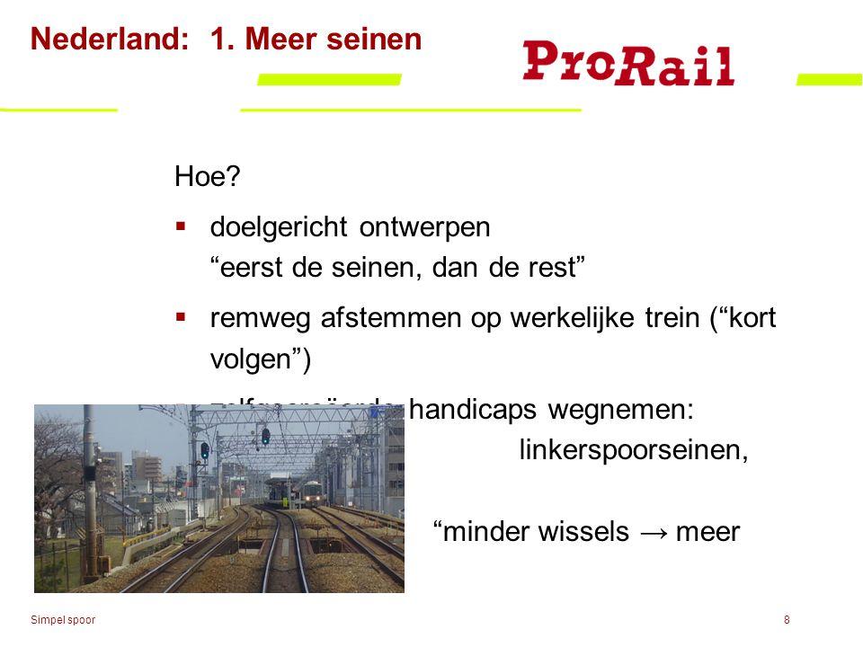 """Nederland: 1. Meer seinen Hoe?  doelgericht ontwerpen """"eerst de seinen, dan de rest""""  remweg afstemmen op werkelijke trein (""""kort volgen"""")  zelfgec"""