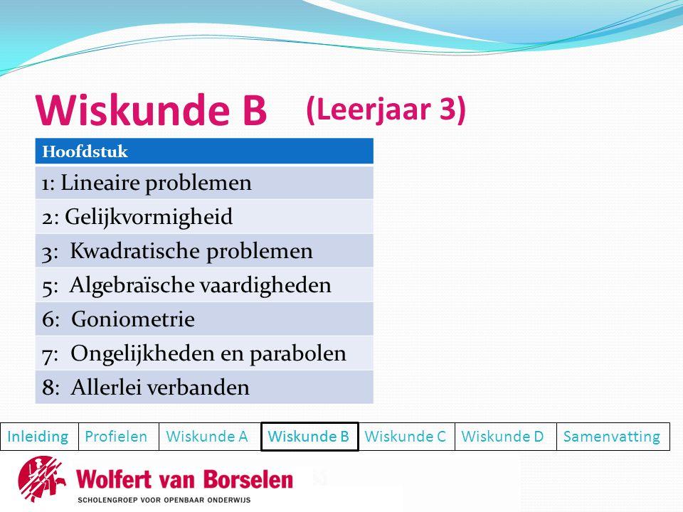 Inleiding ProfielenWiskunde AWiskunde BWiskunde CWiskunde DSamenvatting Inleiding (Leerjaar 3) Wiskunde B Hoofdstuk 1: Lineaire problemen 2: Gelijkvor