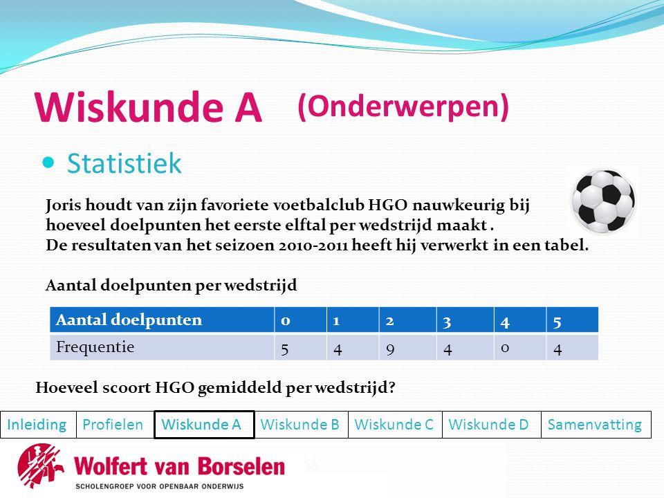  Statistiek Inleiding ProfielenWiskunde AWiskunde BWiskunde CWiskunde DSamenvatting Inleiding (Onderwerpen) Wiskunde A Joris houdt van zijn favoriete