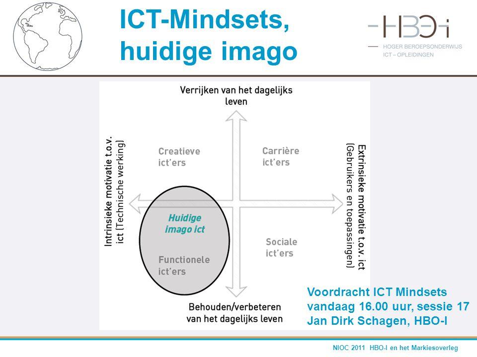 NIOC 2011 HBO-I en het Markiesoverleg ICT-Mindsets, huidige imago Voordracht ICT Mindsets vandaag 16.00 uur, sessie 17 Jan Dirk Schagen, HBO-I
