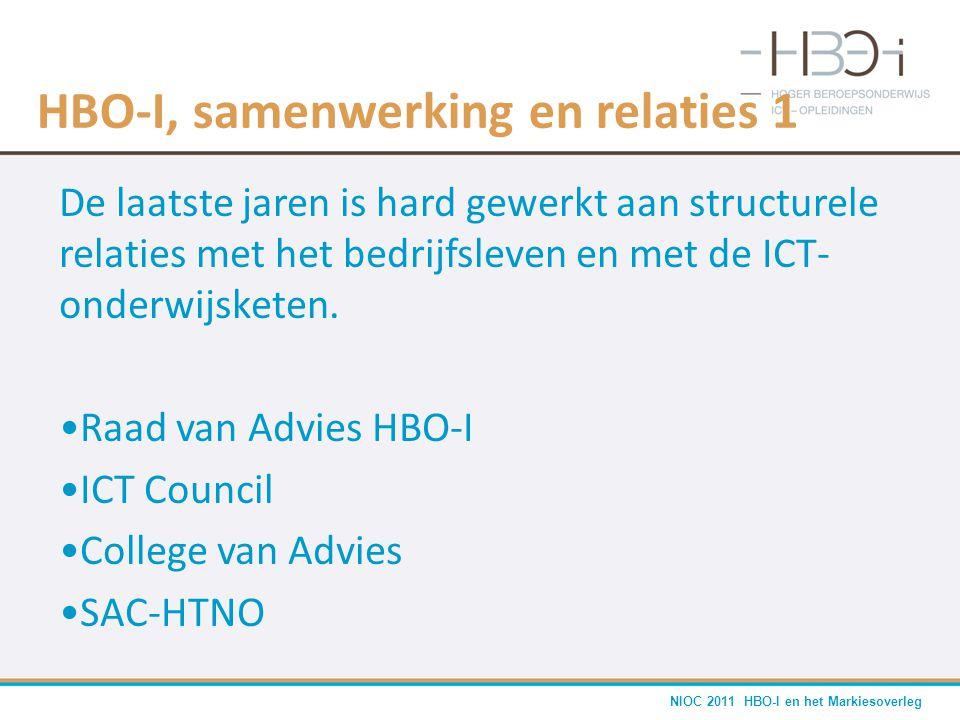 NIOC 2011 HBO-I en het Markiesoverleg HBO-I, samenwerking en relaties 1 De laatste jaren is hard gewerkt aan structurele relaties met het bedrijfsleve