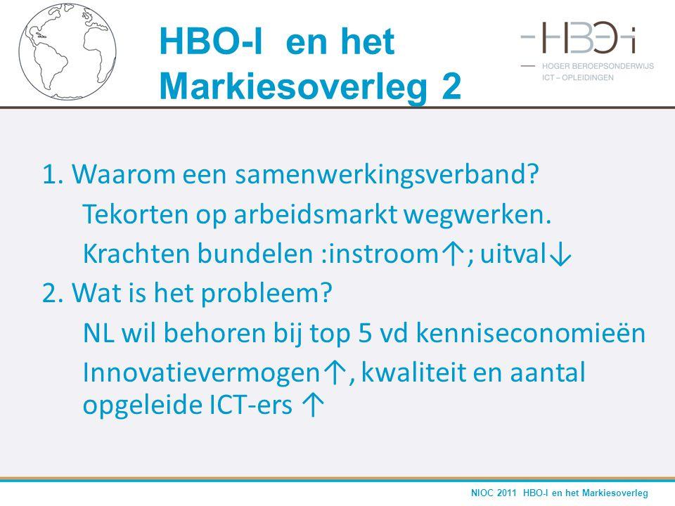 NIOC 2011 HBO-I en het Markiesoverleg 1. Waarom een samenwerkingsverband? Tekorten op arbeidsmarkt wegwerken. Krachten bundelen :instroom↑; uitval↓ 2.