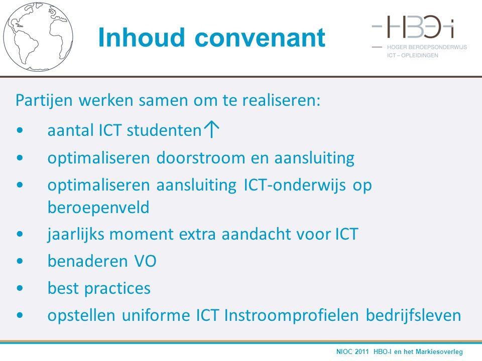 NIOC 2011 HBO-I en het Markiesoverleg Partijen werken samen om te realiseren: •aantal ICT studenten ↑ •optimaliseren doorstroom en aansluiting •optima