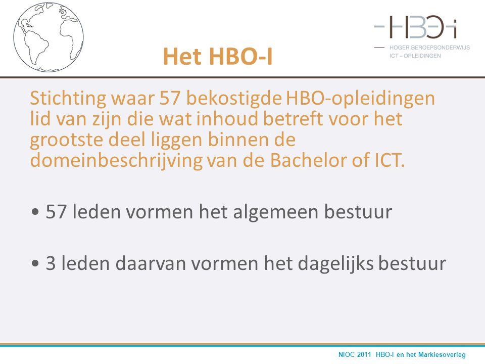 NIOC 2011 HBO-I en het Markiesoverleg Het HBO-I Stichting waar 57 bekostigde HBO-opleidingen lid van zijn die wat inhoud betreft voor het grootste dee