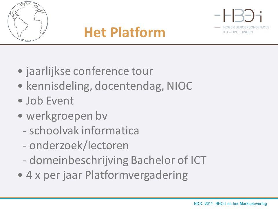 NIOC 2011 HBO-I en het Markiesoverleg Het Platform • jaarlijkse conference tour • kennisdeling, docentendag, NIOC • Job Event • werkgroepen bv - schoo