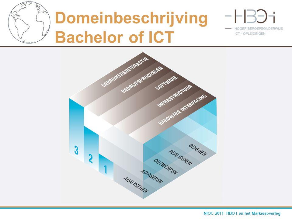 NIOC 2011 HBO-I en het Markiesoverleg Domeinbeschrijving Bachelor of ICT