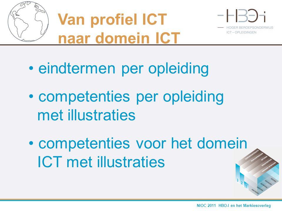 NIOC 2011 HBO-I en het Markiesoverleg Van profiel ICT naar domein ICT • eindtermen per opleiding • competenties per opleiding met illustraties • compe