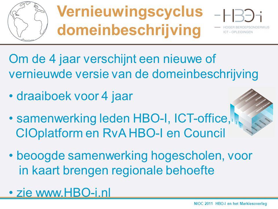 NIOC 2011 HBO-I en het Markiesoverleg Vernieuwingscyclus domeinbeschrijving Om de 4 jaar verschijnt een nieuwe of vernieuwde versie van de domeinbesch