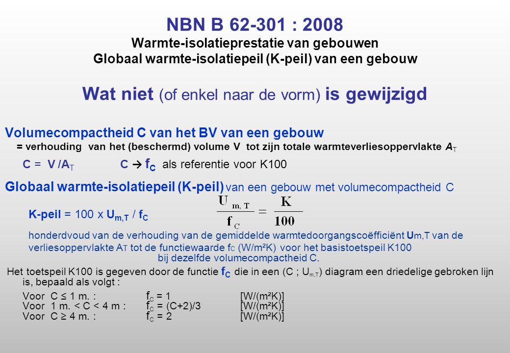 NBN B 62-301 : 2008 Warmte-isolatieprestatie van gebouwen Globaal warmte-isolatiepeil (K-peil) van een gebouw Wat niet (of enkel naar de vorm) is gewijzigd Volumecompactheid C van het BV van een gebouw = verhouding van het (beschermd) volume V tot zijn totale warmteverliesoppervlakte A T C = V /A T C → f C als referentie voor K100 Globaal warmte-isolatiepeil (K-peil) van een gebouw met volumecompactheid C K-peil = 100 x U m,T / f C honderdvoud van de verhouding van de gemiddelde warmtedoorgangscoëfficiënt U m,T van de verliesoppervlakte A T tot de functiewaarde f C (W/m²K) voor het basistoetspeil K100 bij dezelfde volumecompactheid C.