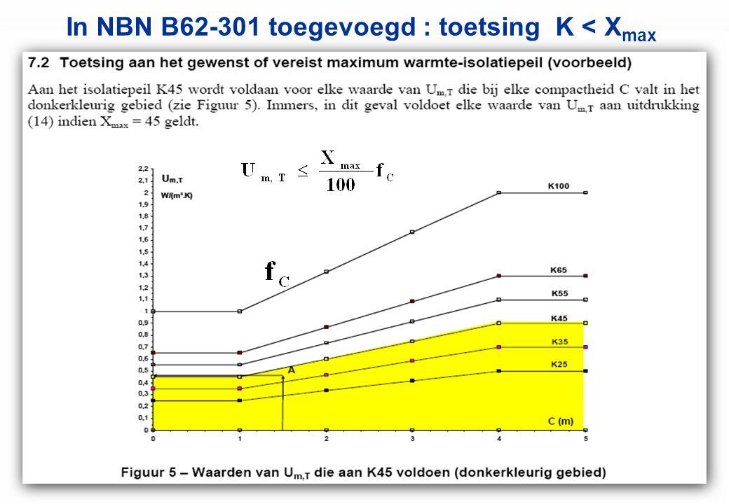 In NBN B62-301 toegevoegd : toetsing K < X max