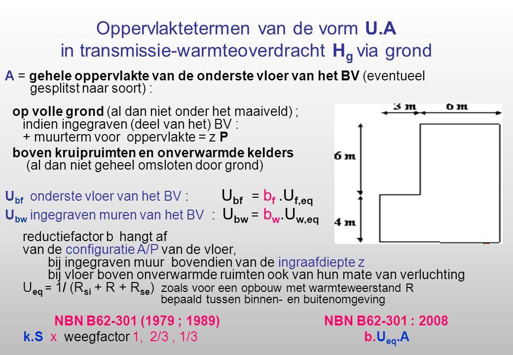 Oppervlaktetermen van de vorm U.A in transmissie-warmteoverdracht H g via grond A = gehele oppervlakte van de onderste vloer van het BV (eventueel gesplitst naar soort) : op volle grond (al dan niet onder het maaiveld) ; indien ingegraven (deel van het) BV : + muurterm voor oppervlakte = z P boven kruipruimten en onverwarmde kelders (al dan niet geheel omsloten door grond) U bf onderste vloer van het BV : U bf = b f.U f,eq U bw ingegraven muren van het BV : U bw = b w.U w,eq reductiefactor b hangt af van de configuratie A/P van de vloer, bij ingegraven muur bovendien van de ingraafdiepte z bij vloer boven onverwarmde ruimten ook van hun mate van verluchting U eq = 1/ (R si + R + R se ) zoals voor een opbouw met warmteweerstand R bepaald tussen binnen- en buitenomgeving NBN B62-301 (1979 ; 1989) NBN B62-301 : 2008 k.S x weegfactor 1, 2/3, 1/3 b.U eq.A