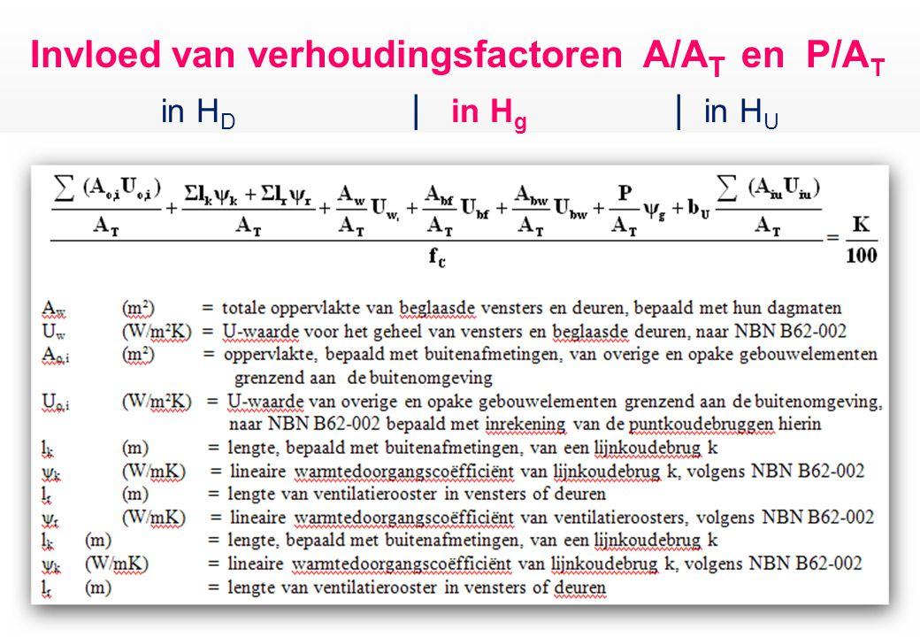 een Invloed van verhoudingsfactoren A/A T en P/A T in H D | in H g | in H U