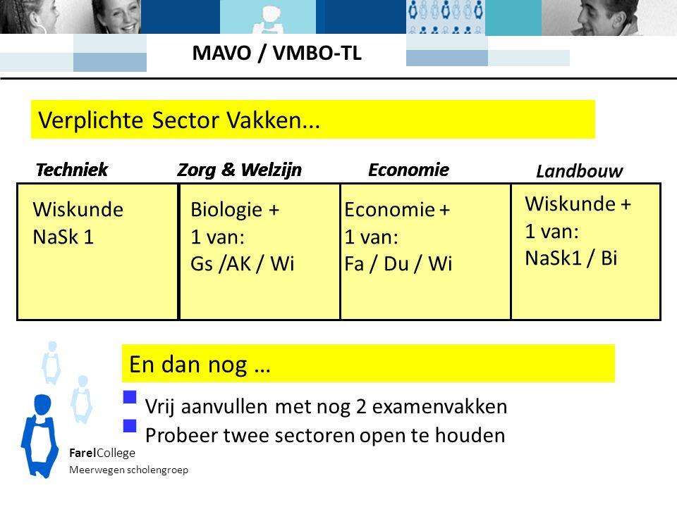 FarelCollege Meerwegen scholengroep Verplichte Sector Vakken... Wiskunde NaSk 1 TechniekZorg & Welzijn Biologie + 1 van: Gs /AK / Wi Economie Economie