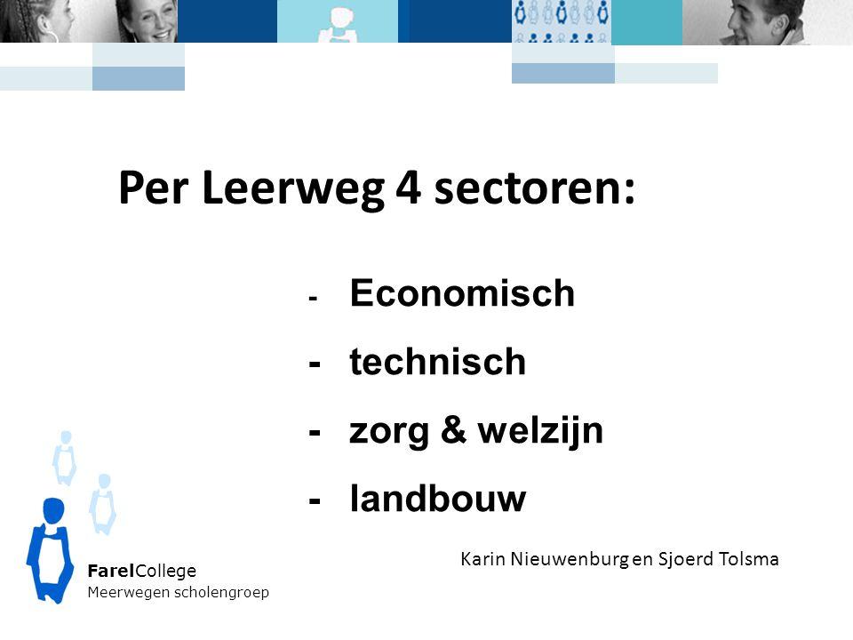 FarelCollege Meerwegen scholengroep Karin Nieuwenburg en Sjoerd Tolsma Per Leerweg 4 sectoren: - Economisch -technisch -zorg & welzijn -landbouw
