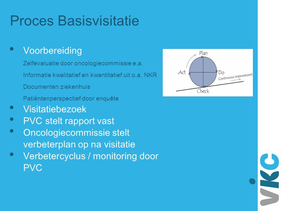 Proces Basisvisitatie • Voorbereiding Zelfevaluatie door oncologiecommissie e.a. Informatie kwalitatief en kwantitatief uit o.a. NKR Documenten zieken