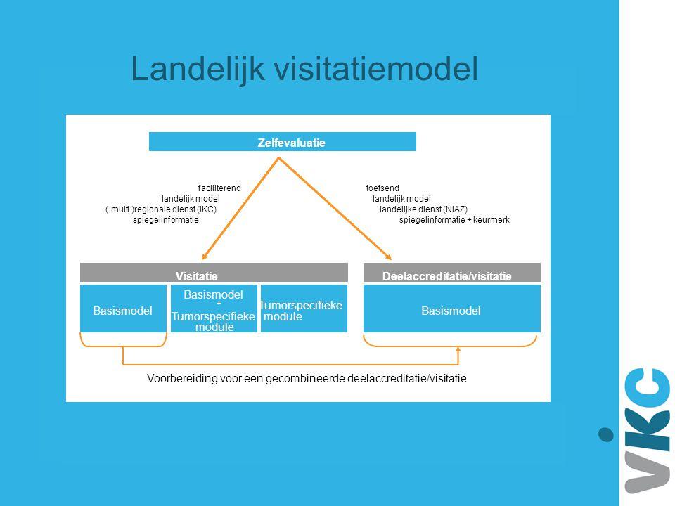 Zelfevaluatie Basismodel + Tumorspecifieke module Visitatie Tumorspecifieke module Basismodel Deelaccreditatie/visitatie toetsend landelijk model land