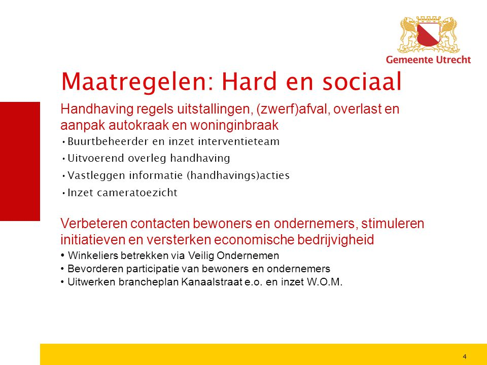 Maatregelen: Hard en sociaal Handhaving regels uitstallingen, (zwerf)afval, overlast en aanpak autokraak en woninginbraak •Buurtbeheerder en inzet int