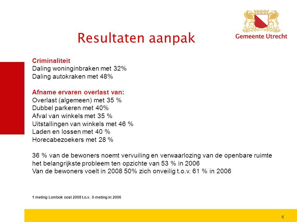 6 Resultaten aanpak Criminaliteit Daling woninginbraken met 32% Daling autokraken met 48% Afname ervaren overlast van: Overlast (algemeen) met 35 % Du