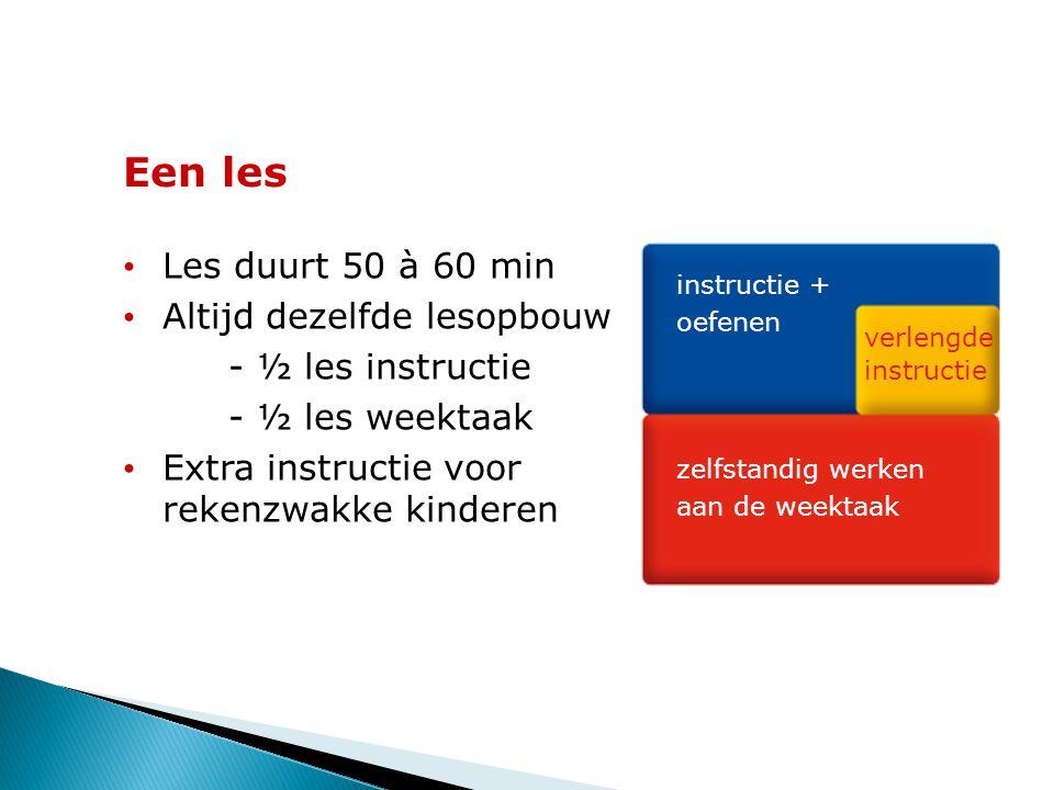 Een les • Les duurt 50 à 60 min • Altijd dezelfde lesopbouw - ½ les instructie - ½ les weektaak • Extra instructie voor rekenzwakke kinderen instructi