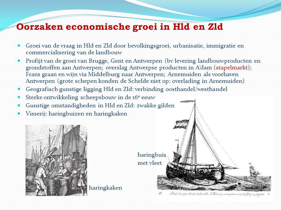 Oorzaken economische groei in Hld en Zld  Groei van de vraag in Hld en Zld door bevolkingsgroei, urbanisatie, immigratie en commercialisering van de