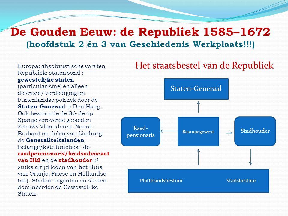 De Gouden Eeuw: de Republiek 1585–1672 (hoofdstuk 2 én 3 van Geschiedenis Werkplaats!!!) Europa: absolutistische vorsten Republiek: statenbond : gewes