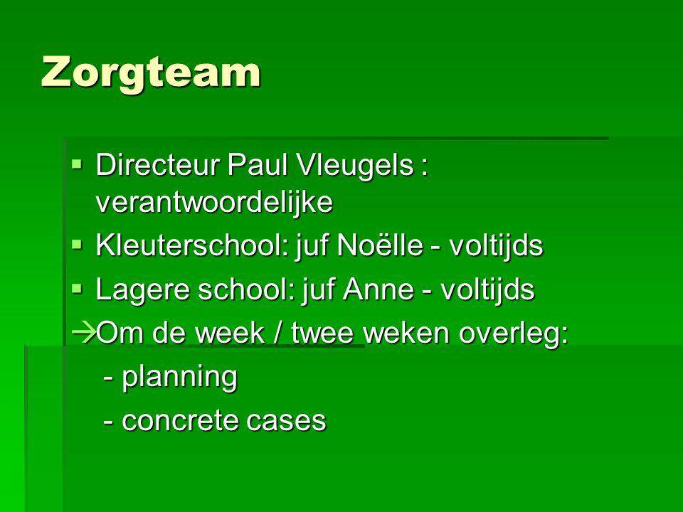Zorgteam  Directeur Paul Vleugels : verantwoordelijke  Kleuterschool: juf Noëlle - voltijds  Lagere school: juf Anne - voltijds  Om de week / twee weken overleg: - planning - planning - concrete cases - concrete cases