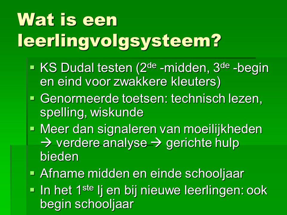 Wat is een leerlingvolgsysteem.