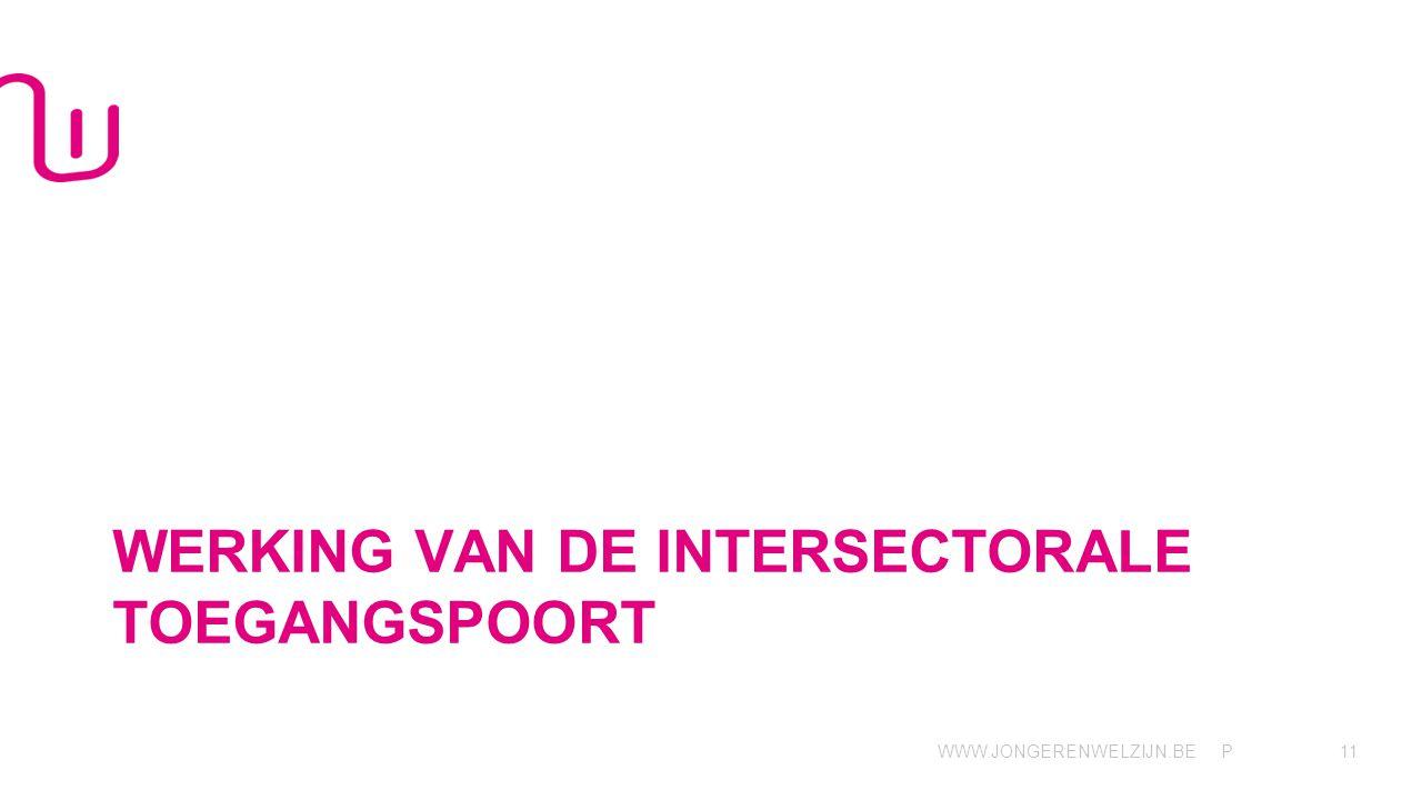 WWW.JONGERENWELZIJN.BE P WERKING VAN DE INTERSECTORALE TOEGANGSPOORT 11