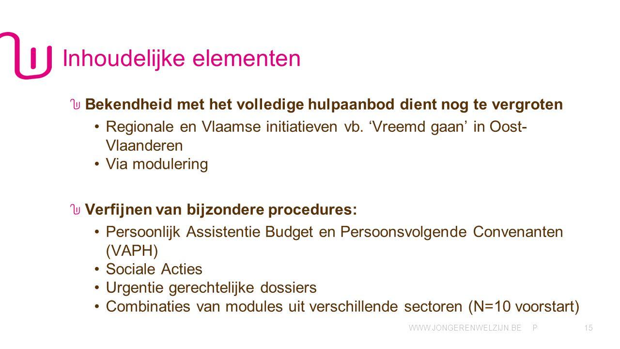 WWW.JONGERENWELZIJN.BE P Inhoudelijke elementen Bekendheid met het volledige hulpaanbod dient nog te vergroten •Regionale en Vlaamse initiatieven vb.