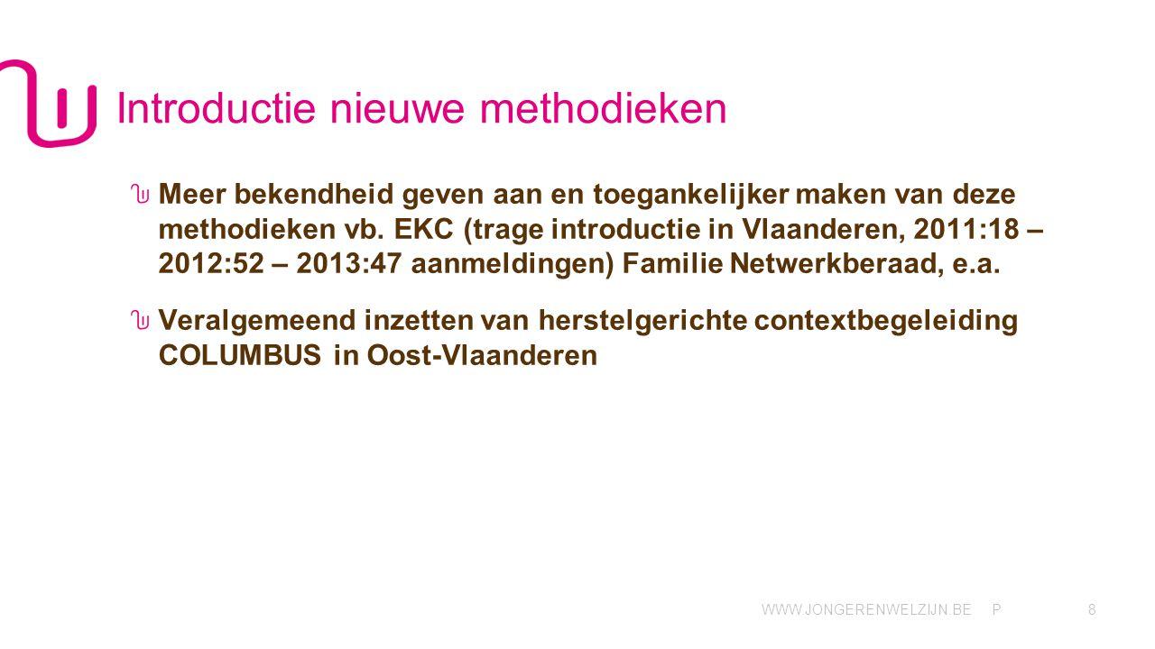 WWW.JONGERENWELZIJN.BE P Introductie nieuwe methodieken Meer bekendheid geven aan en toegankelijker maken van deze methodieken vb.