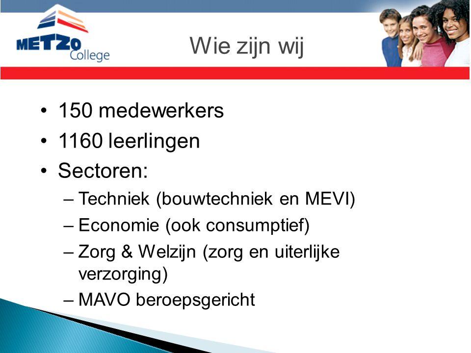 Wie zijn wij •150 medewerkers •1160 leerlingen •Sectoren: –Techniek (bouwtechniek en MEVI) –Economie (ook consumptief) –Zorg & Welzijn (zorg en uiterl