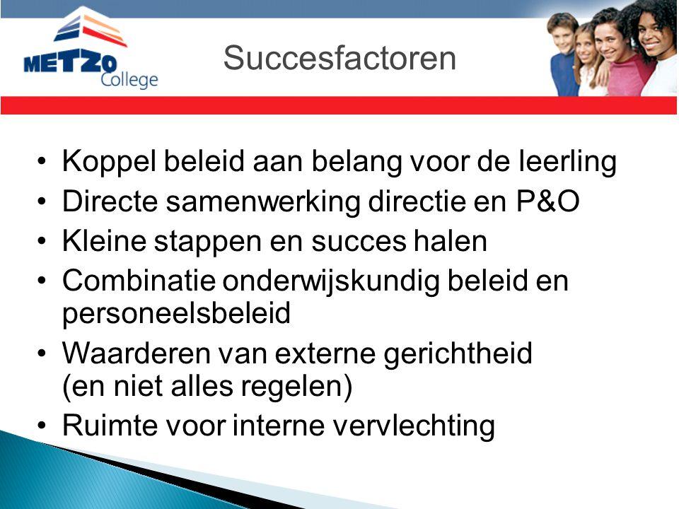 Succesfactoren •Koppel beleid aan belang voor de leerling •Directe samenwerking directie en P&O •Kleine stappen en succes halen •Combinatie onderwijsk