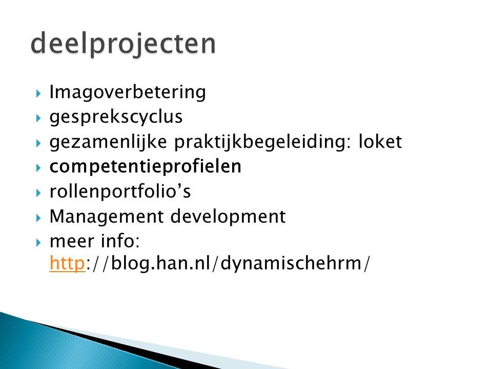  Imagoverbetering  gesprekscyclus  gezamenlijke praktijkbegeleiding: loket  competentieprofielen  rollenportfolio's  Management development  me