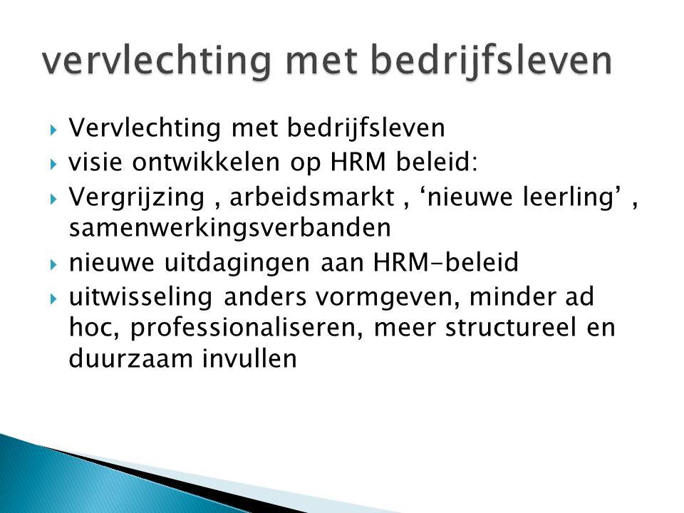  Vervlechting met bedrijfsleven  visie ontwikkelen op HRM beleid:  Vergrijzing, arbeidsmarkt, 'nieuwe leerling', samenwerkingsverbanden  nieuwe ui