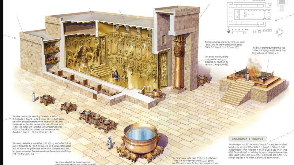Tweede Tempel