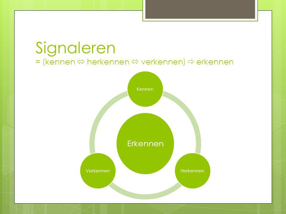 Signaleren = (kennen  herkennen  verkennen)  erkennen Erkennen KennenHerkennenVerkennen