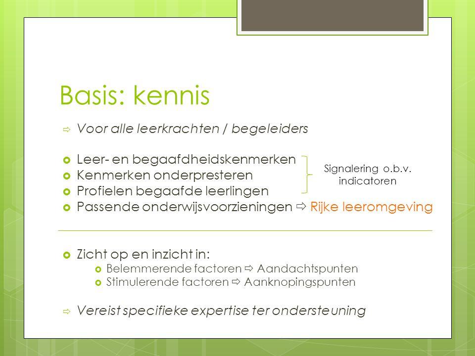 Basis: kennis  Voor alle leerkrachten / begeleiders  Leer- en begaafdheidskenmerken  Kenmerken onderpresteren  Profielen begaafde leerlingen  Pas
