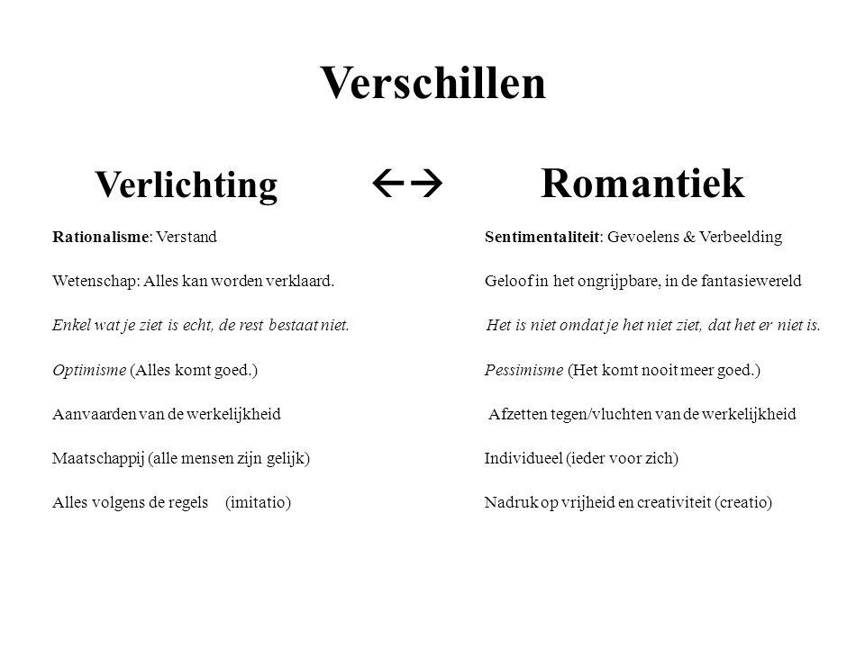 Verschillen Verlichting  Romantiek Rationalisme: Verstand Sentimentaliteit: Gevoelens & Verbeelding Wetenschap: Alles kan worden verklaard.Geloof in