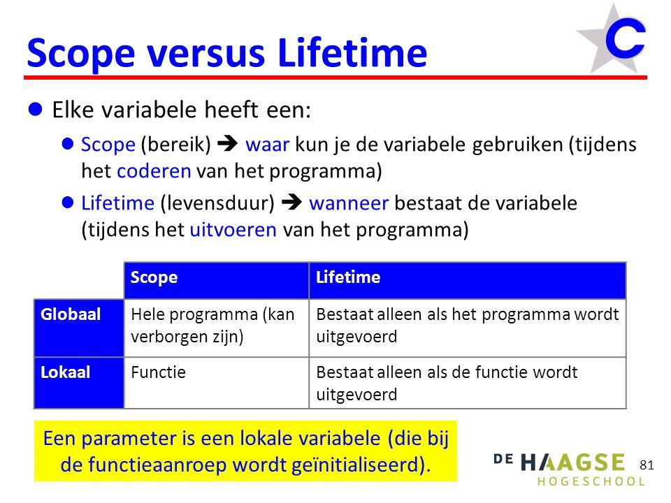 81 Scope versus Lifetime  Elke variabele heeft een:  Scope (bereik)  waar kun je de variabele gebruiken (tijdens het coderen van het programma)  L