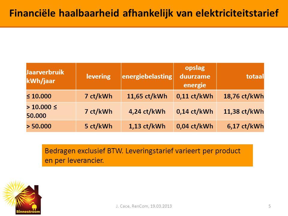 J. Cace, RenCom, 19.03.20135 Financiële haalbaarheid afhankelijk van elektriciteitstarief Jaarverbruik kWh/jaar leveringenergiebelasting opslag duurza