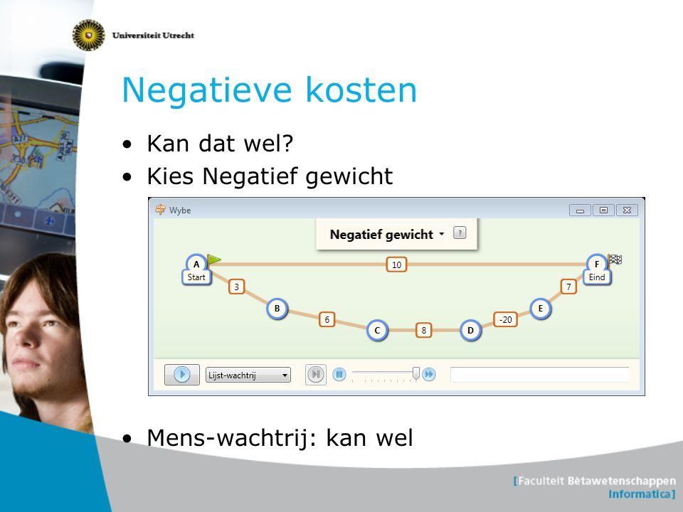 Negatieve kosten •Kan dat wel? •Kies Negatief gewicht •Mens-wachtrij: kan wel