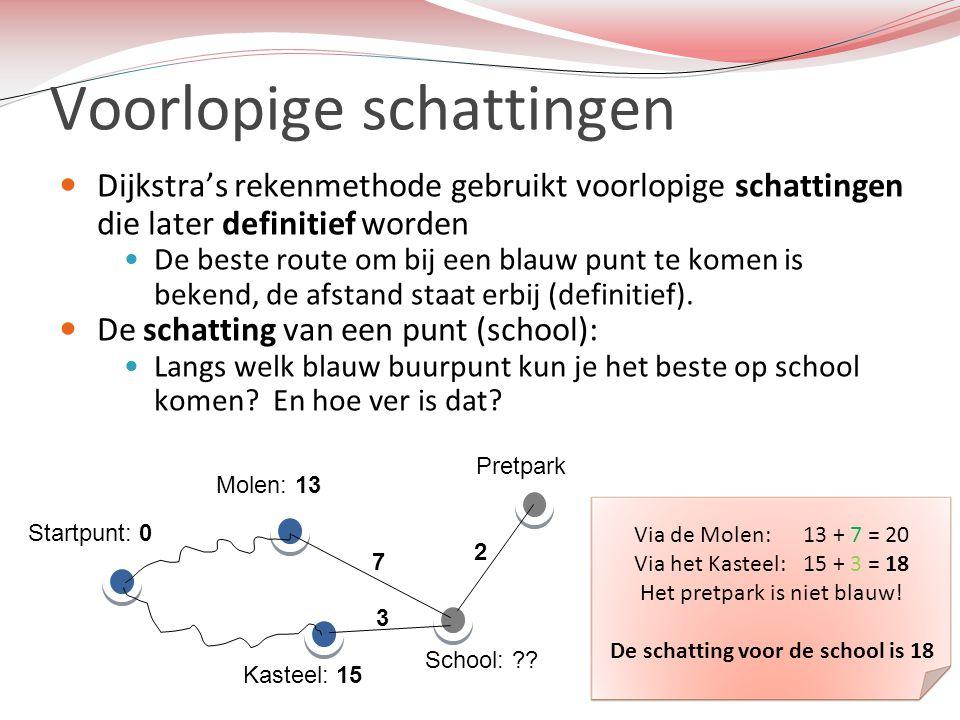 Voorlopige schattingen  Dijkstra's rekenmethode gebruikt voorlopige schattingen die later definitief worden  De beste route om bij een blauw punt te