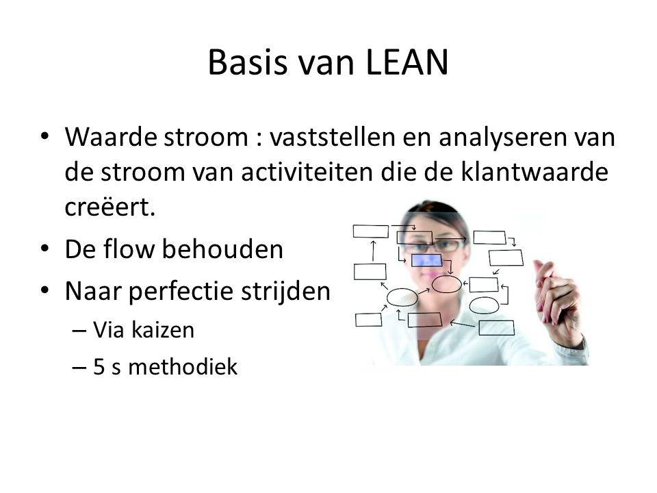 Basis van LEAN • Waarde stroom : vaststellen en analyseren van de stroom van activiteiten die de klantwaarde creëert. • De flow behouden • Naar perfec