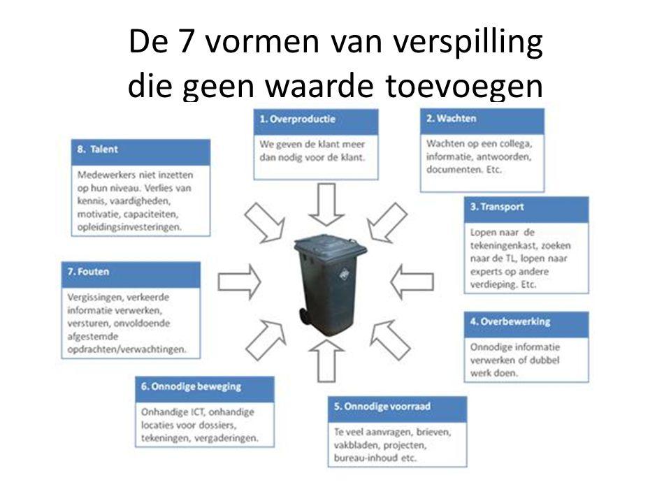 De 7 vormen van verspilling die geen waarde toevoegen