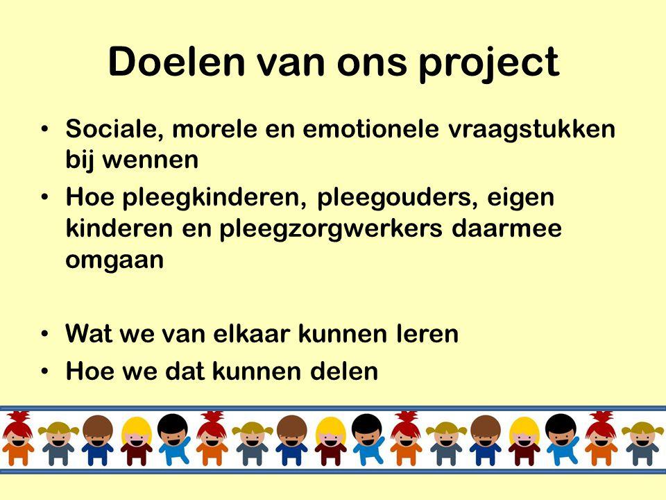 Doelen van ons project • Sociale, morele en emotionele vraagstukken bij wennen • Hoe pleegkinderen, pleegouders, eigen kinderen en pleegzorgwerkers daarmee omgaan • Wat we van elkaar kunnen leren • Hoe we dat kunnen delen