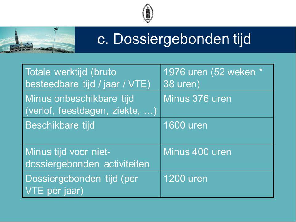 c. Dossiergebonden tijd Totale werktijd (bruto besteedbare tijd / jaar / VTE) 1976 uren (52 weken * 38 uren) Minus onbeschikbare tijd (verlof, feestda