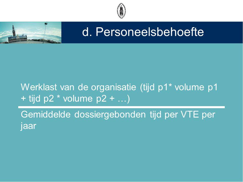 d. Personeelsbehoefte Werklast van de organisatie (tijd p1* volume p1 + tijd p2 * volume p2 + …) Gemiddelde dossiergebonden tijd per VTE per jaar