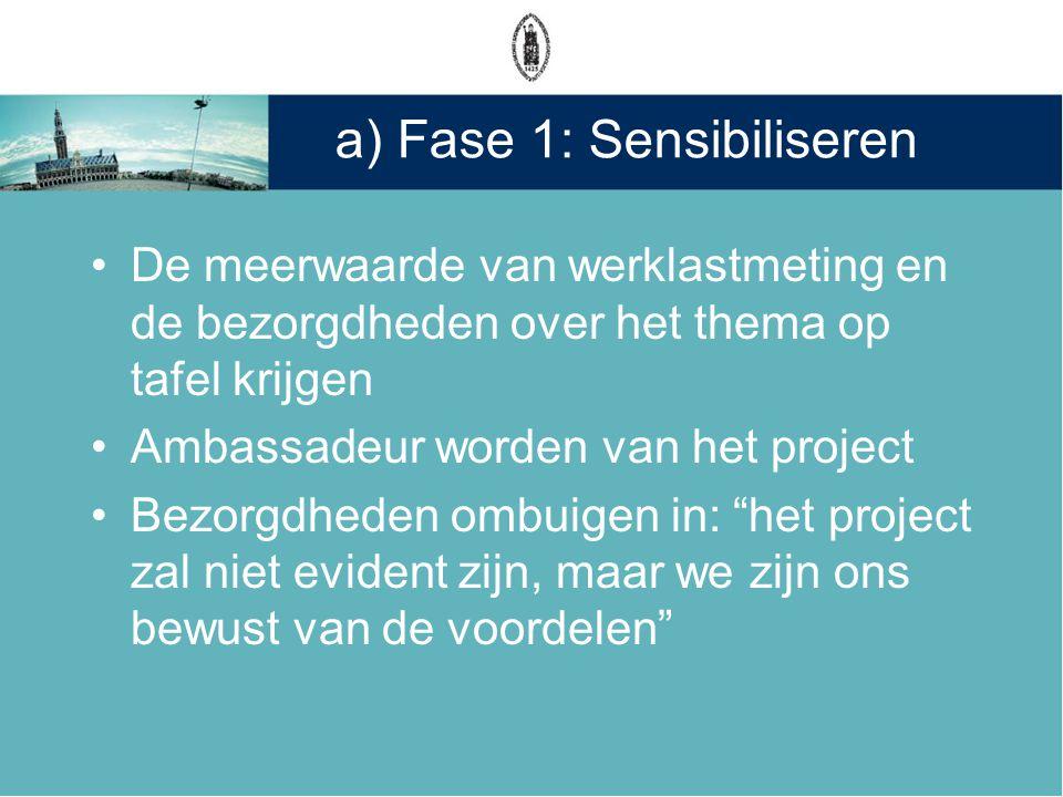 a) Fase 1: Sensibiliseren •De meerwaarde van werklastmeting en de bezorgdheden over het thema op tafel krijgen •Ambassadeur worden van het project •Be