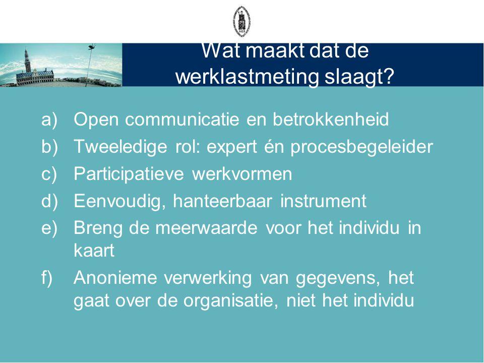 Wat maakt dat de werklastmeting slaagt? a)Open communicatie en betrokkenheid b)Tweeledige rol: expert én procesbegeleider c)Participatieve werkvormen